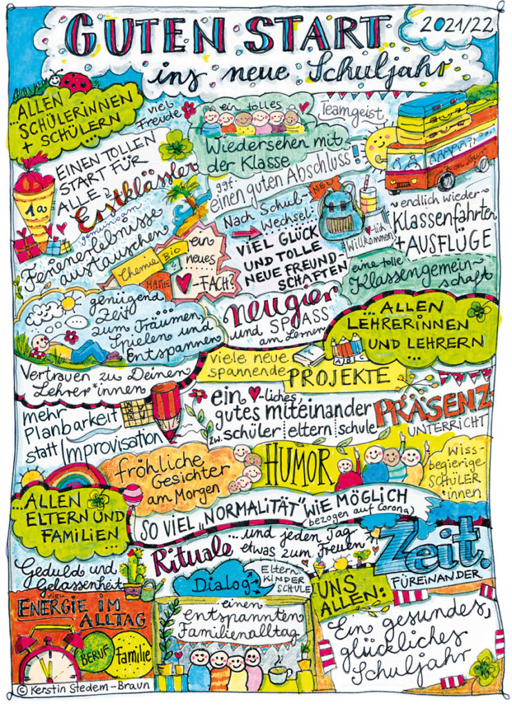 Danke an die Grafikerin Kerstin Stedem-Braun - dimensionzwo@gmail.com